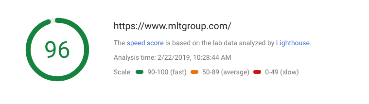 Google page speed insights score