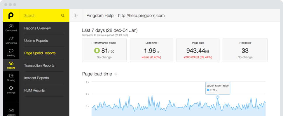 load-speed-seo-results